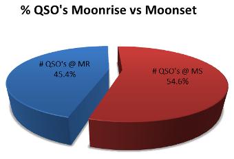 QSO MS vs MR2