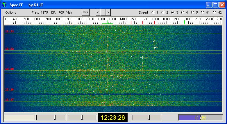 Spectrum OH6KTL Iono