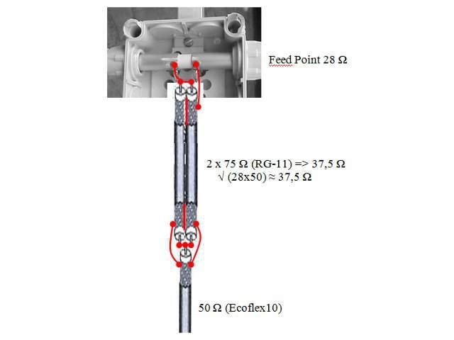 Antenne 12el DK7ZB 4